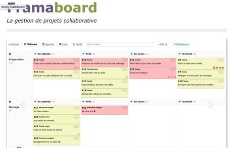 Framasoft. Le logiciel libre contre les géants du Web | outils numériques pour la pédagogie | Scoop.it