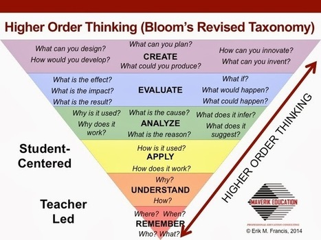 H.O.T. / D.O.K.: Teaching Higher Order Thinking and Depth of Knowledge: Clarifying and Personalizing a Definition of Rigor | Transitioning to the Common Core | Scoop.it