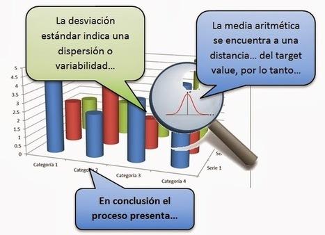Matemáticas con Tecnología: Statistical analysis template. | Gustavo Van Vega | Scoop.it