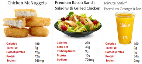 Losing Weight With McDonald – Am I Reading This Correctly? | Health And Fitness | Scoop.it