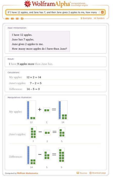 Resuelve problemas matemáticos por Internet con WolframAlpha | Uso inteligente de las herramientas TIC | Scoop.it