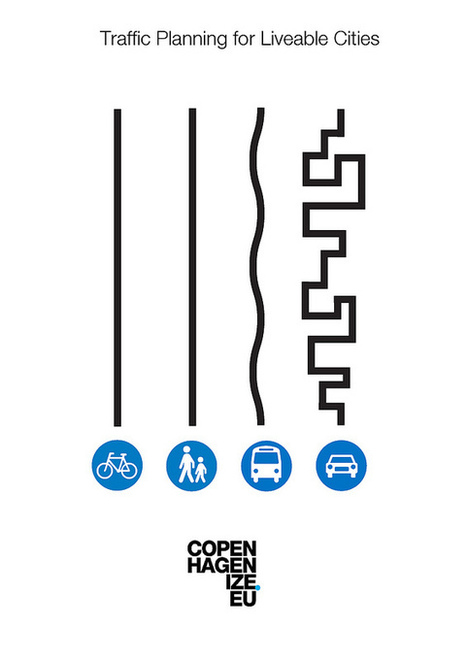 Copenhagenize.com - Bicycle Culture by Design: Straightforward Traffic Planning for Liveable Cities | Cycling Tigers | Scoop.it