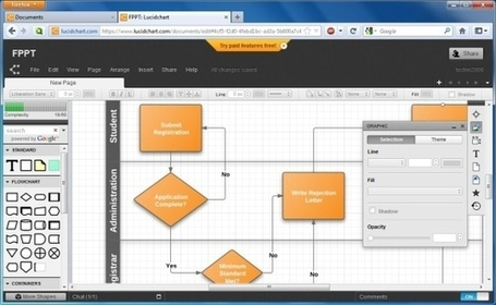 Lucid Chart: Create Awesome Diagrams And Flowcharts For Presentations | iEduc | Scoop.it