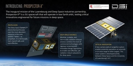 Deep Space Industries, Luxembourg Government Announce Prospector-X Mission at Parabolic Arc | New Space | Scoop.it