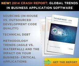 Technical Debt & Risk: One and the Same | Managing Technical Debt | Scoop.it