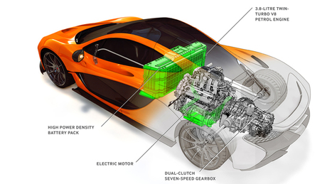 McLaren P1 (2013): powertrain revealed with 903bhp and electric driving | vehiclebook_net | Scoop.it