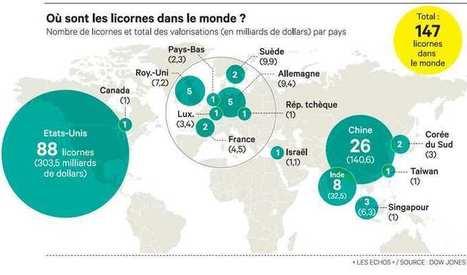 La chasse aux licornes a commencé dans la French Tech | Finances et entreprises | Scoop.it