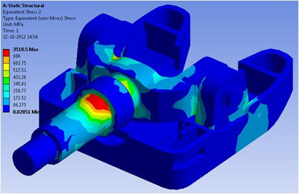 Finite Element Analysis for Design Engineers | FEA Consulting Services, Analysis, Modeling | Scoop.it