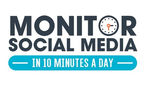 [INFOGRAPHIC] Monitor Social Media in 10 Minutes a Day | Social Media | Scoop.it