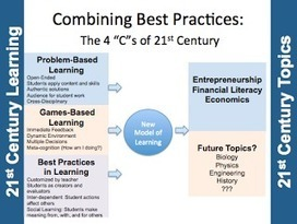 Does It Catch Mice?: Combine PBL and GBL. The software (and learning) we need.   :: The 4th Era ::   Scoop.it
