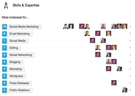 3 Ways To Use LinkedIn For Professional Development | Communities of Practice | Scoop.it