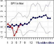 Multiple Factor Model Summary   Quantitative Finance   Scoop.it