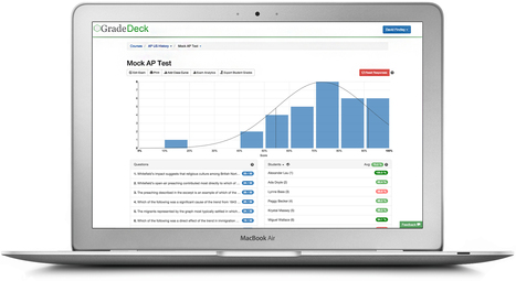 GradeDeck : The Complete Assessment Platform | Time to Learn | Scoop.it