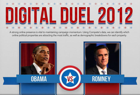 Duello Digitale, Obama contro Romney [Infografica] | InTime - Social Media Magazine | Scoop.it