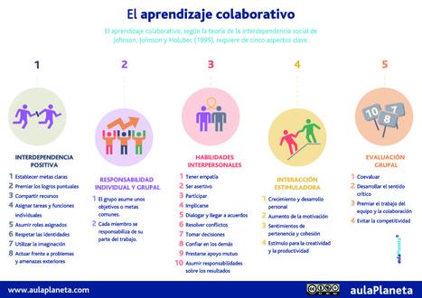 #SCEUNED15 Diez razones para aplicar el aprendizaje colaborativo en el aula | Sinapsisele 3.0 | Scoop.it