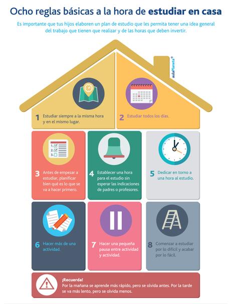 Ocho reglas básicas a la hora de estudiar en casa –aulaPlaneta | educacion-y-ntic | Scoop.it