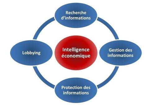 L'Intelligence économique, pourquoi (1/3) ? | Time to Learn | Scoop.it