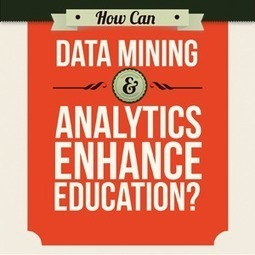 How Can Data Mining & Analytics Enhance Education?   Data Visualization   Scoop.it