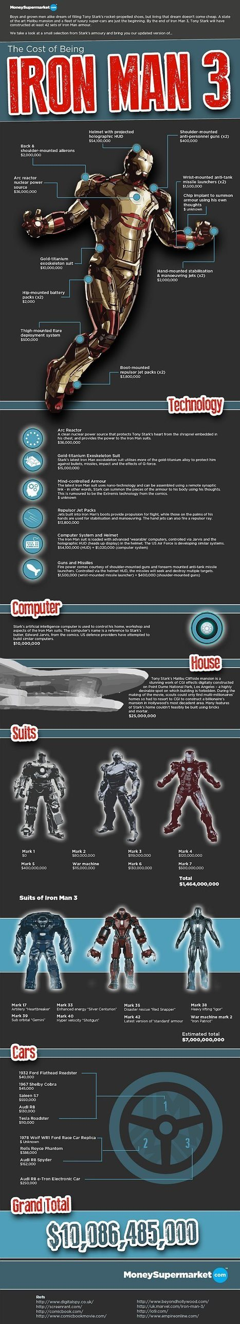 Infographic : Tony Stark fortune | rakarekodamadama | Scoop.it