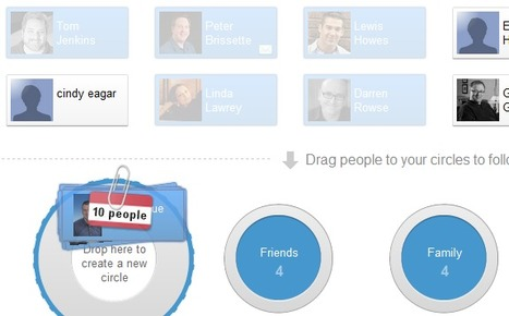 Targeting Within Google+ | On the Bullseye | Scoop.it