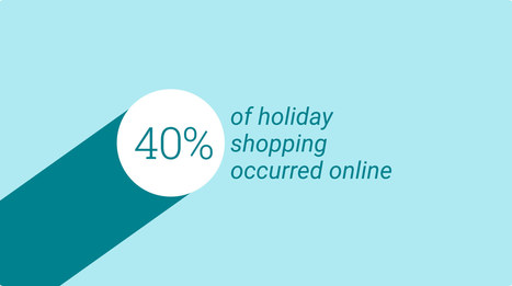 5 Holiday Shopping Trends to Watch in 2015 | Novedades en Marketing Online | Scoop.it