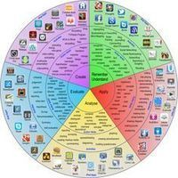 iPad Apps for Administrators   iPad for Education   Scoop.it