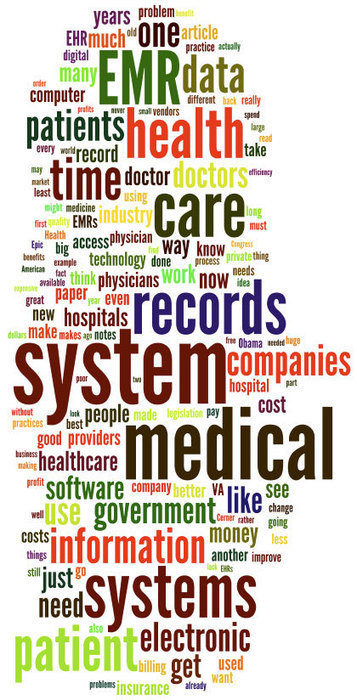 "Wordle Based on 40,000 Words in 500 Comments to NYT's ""Digital Shift on Health Data Swells Profits"" 