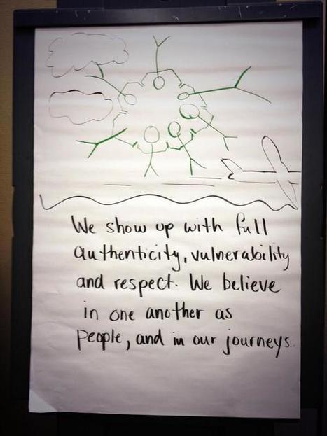 Appreciative inquiry - ...   Art of Hosting   Scoop.it