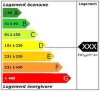 Les économies d'énergie passent par une bonne isolation | La Revue de Technitoit | Scoop.it