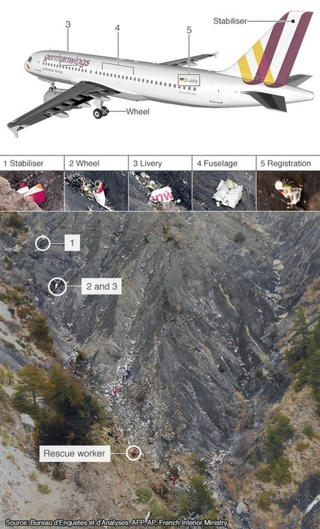 Germanwings plane crash: Co-pilot 'wanted to destroy plane' | Criminology and Economic Theory | Scoop.it