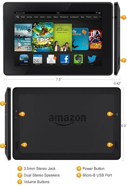 "Amazon Kindle Fire HD 7"" Tablet | Market News | Amazon Kindle Fire HDX | Scoop.it"