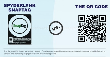 Could Social SnapTags ever take on the ugly QR code? | QRiousCODE | Scoop.it