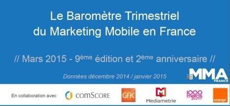 Le baromètre marketing mobile de la MMAF 9ème édition | Marketing web mobile 2.0 | Mobile technology & Digital business | Scoop.it