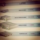 Les tarifs de rachat photovoltaïque 2013 | Solorea- un nouveau regard sur le solaire | Scoop.it
