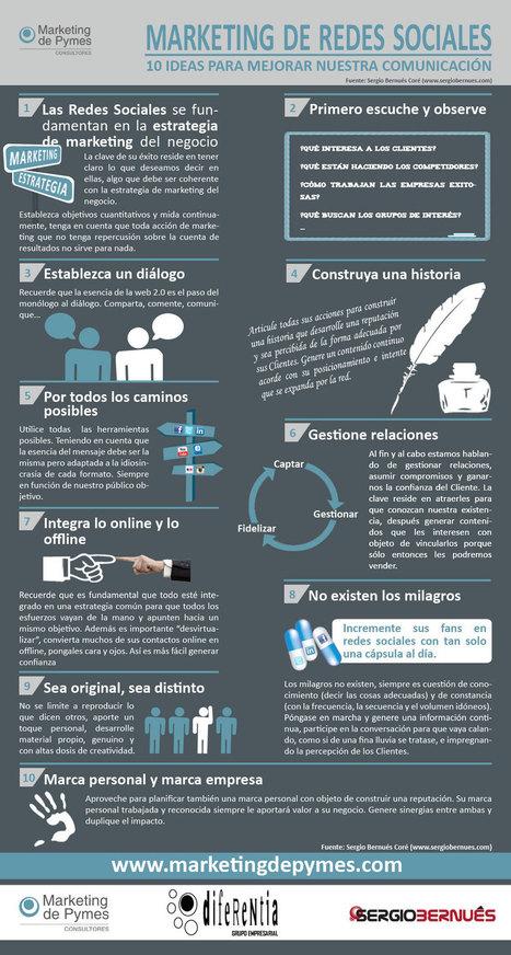 10 ideas para mejorar tu comunicación en redes Sociales #infografia #infographic #socialmedia | juancarloscampos.net | Scoop.it