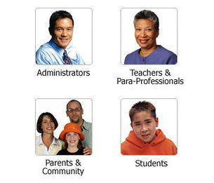 Welcome to TEAMS Educational Resources | Leadership and Professional Development | Scoop.it