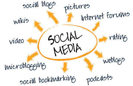 Social Media Marketing: How to choose the right online channels | Web SEO Analytics | Program planning, objectives, budgets, measuring success5 | Scoop.it
