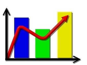 Importancia de las Estadistícas en la industria y los negocios | Estadísticas de negocios | Scoop.it