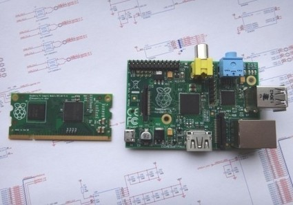 Raspberry Pi Foundation introduces new miniature open source modular ... - TechSpot | Digital Fabrication, Open Source Hardzware, DIY, DIWO | Scoop.it