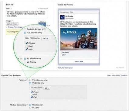 Analyse sur les nouvelles offres publicitaires de Facebook... | Music, Medias, Comm. Management | Scoop.it