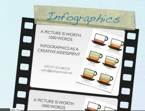 Infographics | Infographics in Educational Settings | Scoop.it