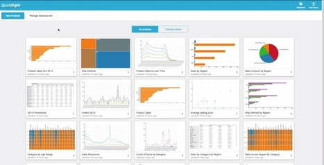 Amazon launches QuickSight, a cloud-based Business Intelligence Tool | Digital Presence | Scoop.it