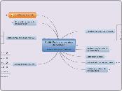 Mind map : outils froids pour le veilleur | Cartes mentales, mind maps | Scoop.it