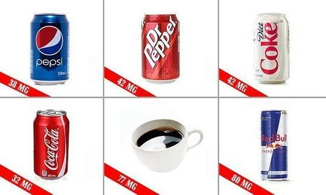 How much caffeine is safe? We reveal the amount in your favorite drink | Kickin' Kickers | Scoop.it