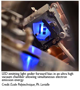 Cause of LED Efficiency Droop Finally Revealed | Amazing Science | Scoop.it