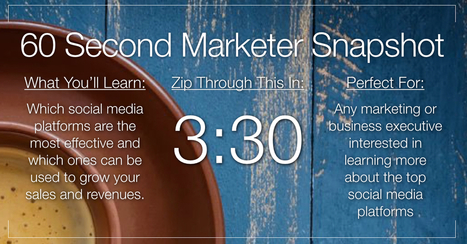 Top 52 Social Media Platforms Every Marketer Should Know | Top Social Media Tools | Scoop.it