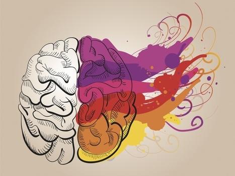 As atitudes inimigas da criatividade : SaladaCorporativa – Blog ... | Nação Criativa | Scoop.it