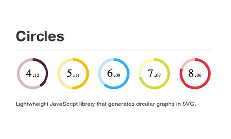 10 Cool CSS and JavaScript Tuts and Plugins | angular | Scoop.it
