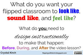 Revisited: (Part 1 of 4) Using the WSQ to deepen student understanding and academic conversations in my Flipped Classroom – Flipped Learning Network Hub | Flipping the L2 Composition Classroom | Scoop.it