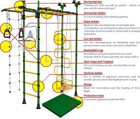 Outdoor Children's Play Equipment | Indoor Playground Equipment | Scoop.it